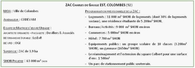 http://www.lesenr.fr/images/stories/Actualites/CdGEst_Programme.JPG