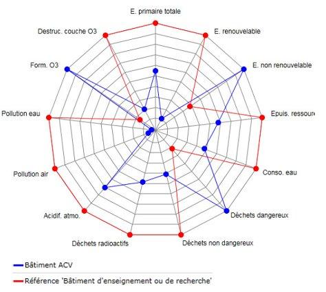 Vizea acv - Conductivite thermique ouate de cellulose ...